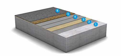 New OS 10 car park coating system – fast-acting and with exceptional crack-bridging properties